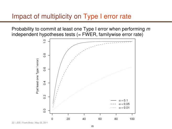 Impact of multiplicity on