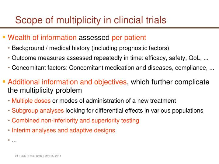 Scope of multiplicity in clincial trials