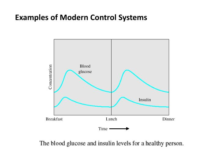 Examples of Modern Control Systems