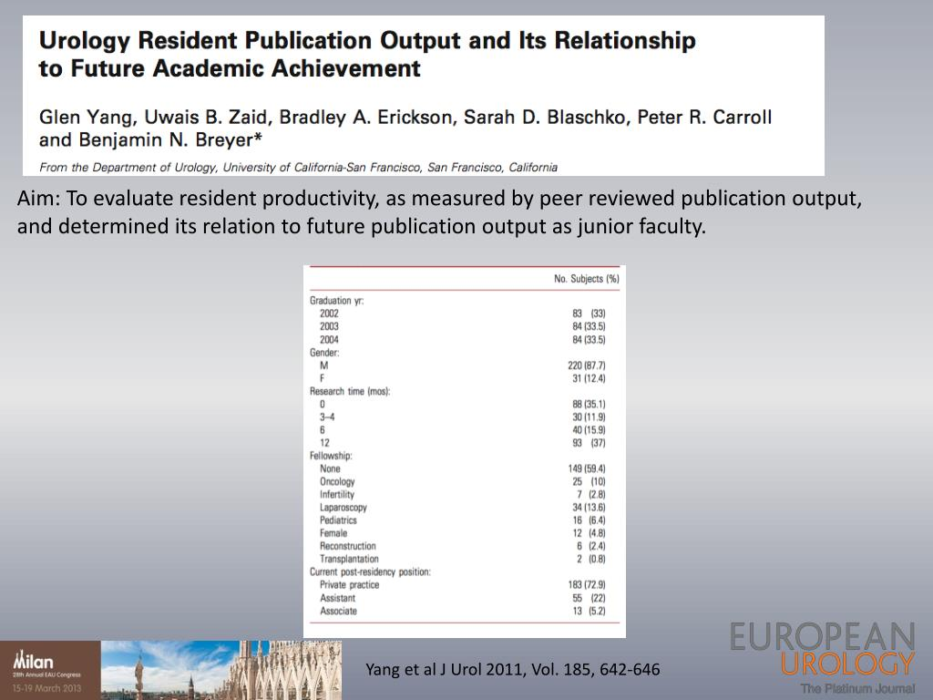 PPT - Why publishing (and publishing in European Urology) is
