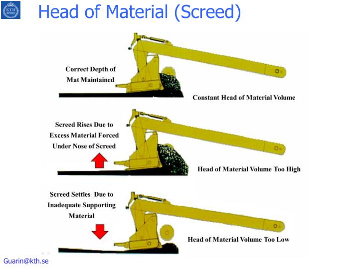Head of Material (Screed)