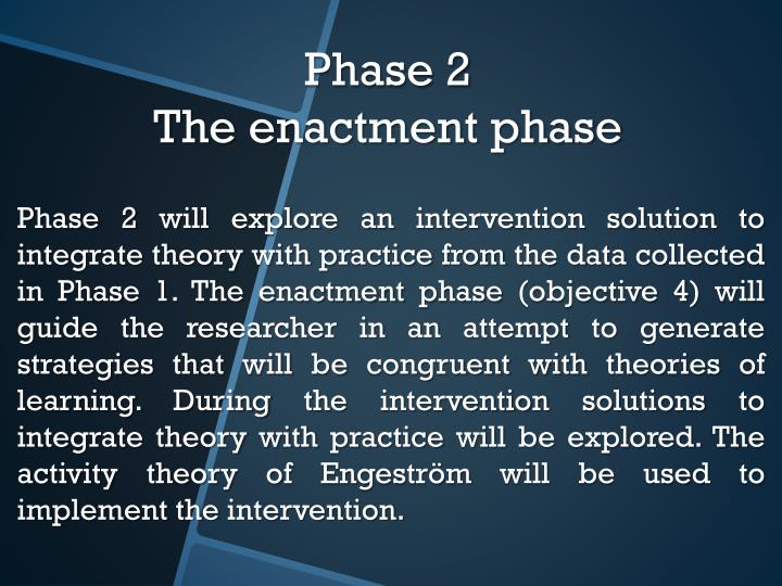 Phase 2 will explore an intervention solution to integrate theory with practice from the data collected in Phase 1. The enactment phase