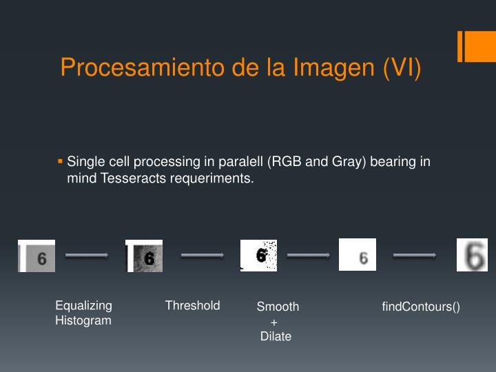 Procesamiento de la Imagen (