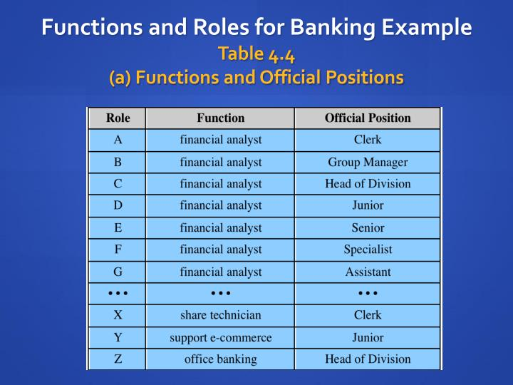 hsc 235 roles and functions paper Read this essay on hcs 235 roles and functions paper come browse our large digital warehouse of free sample essays get the knowledge you need in order to pass your classes and more.