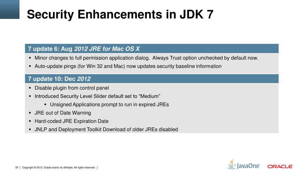 Jdk 7 Download