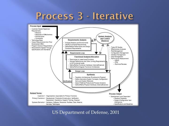 Process 3 - Iterative