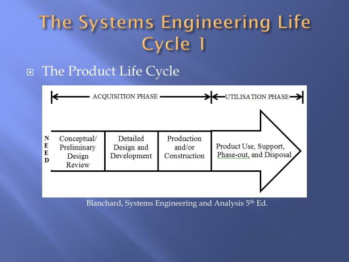 The Systems Engineering Life Cycle 1