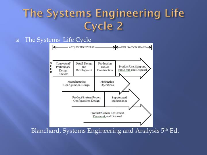 The Systems Engineering Life Cycle