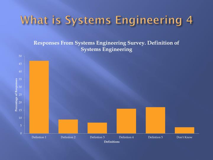 What is Systems Engineering