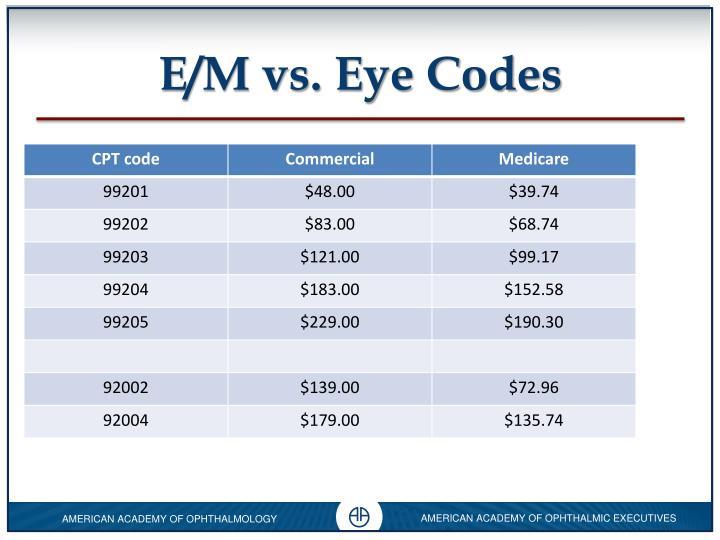 E/M vs. Eye Codes