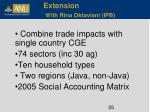 extension with rina oktaviani ipb