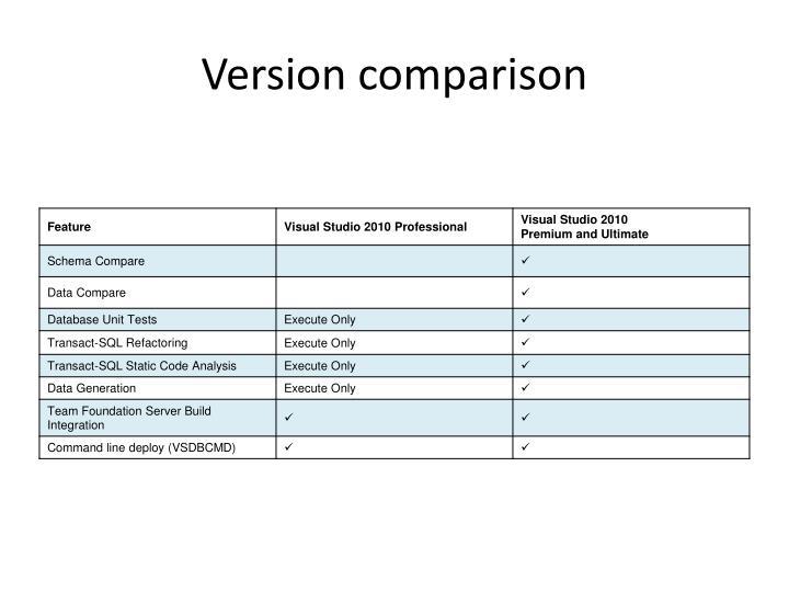 Version comparison