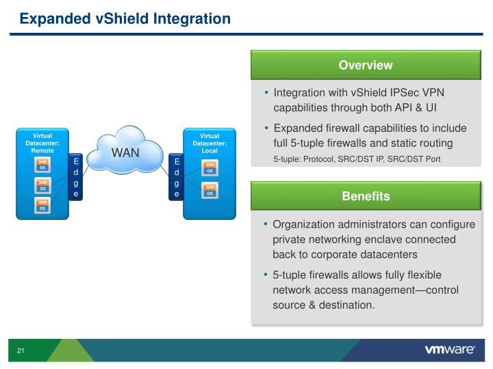 Expanded vShield Integration