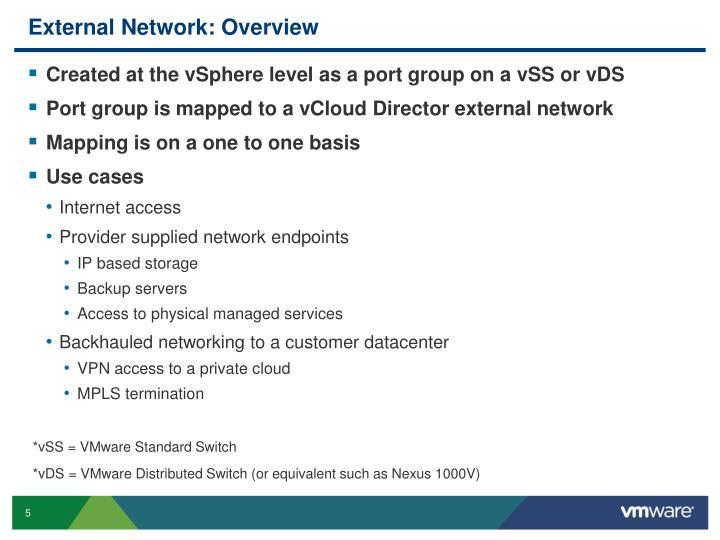 External Network: Overview
