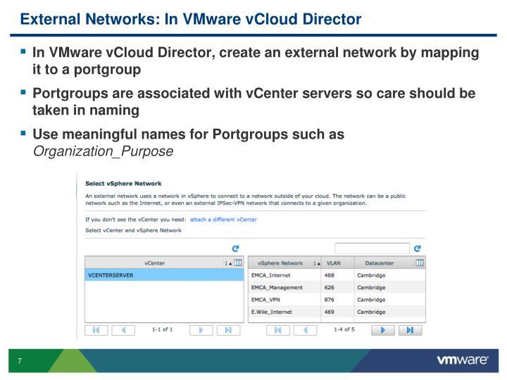External Networks: In VMware vCloud Director
