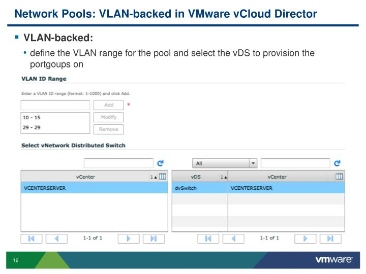 Network Pools: VLAN-backed in VMware vCloud Director