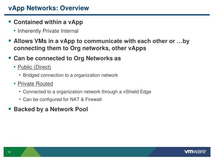 vApp Networks: Overview