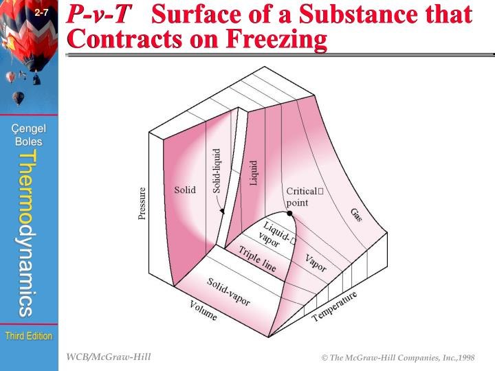 surface and substance Surfactant: surfactant, substance such as a detergent that, when added to a liquid, reduces its surface tension, thereby increasing its spreading and wetting properties.