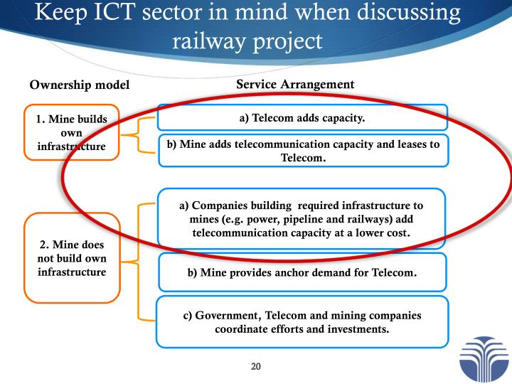 Keep ICT sector in mind when discussing railway project