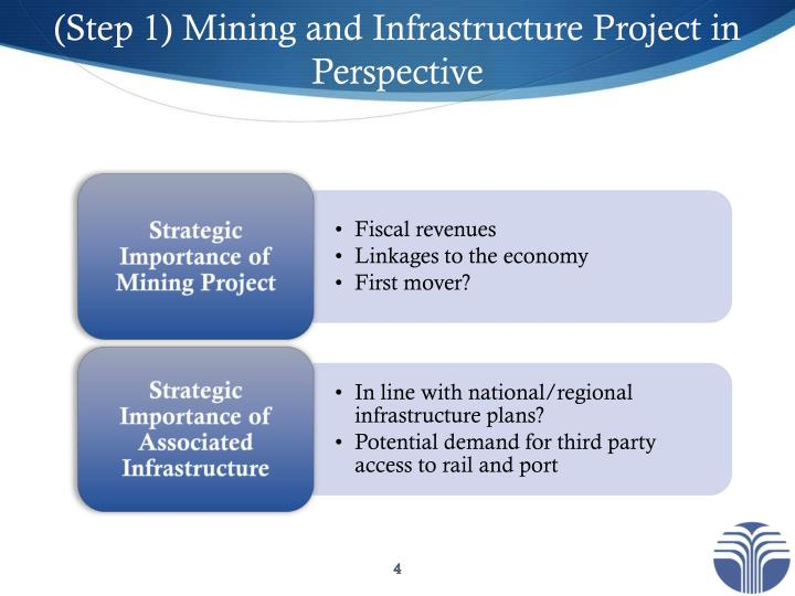 (Step 1) Mining and Infrastructure Project in Perspective