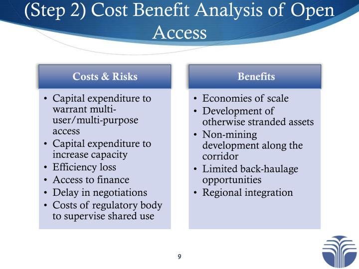 (Step 2) Cost Benefit Analysis of Open Access