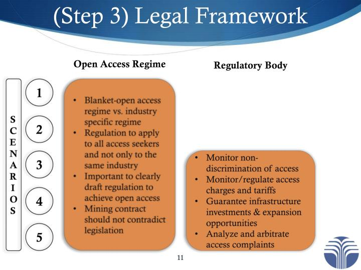 (Step 3) Legal Framework