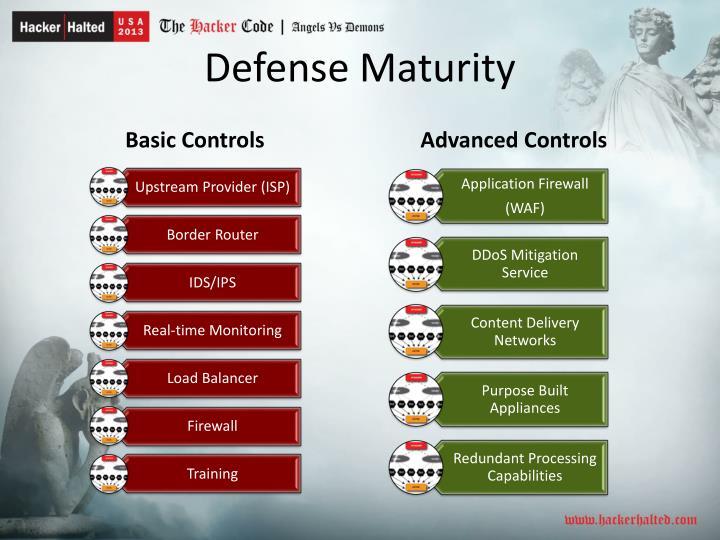 Defense Maturity