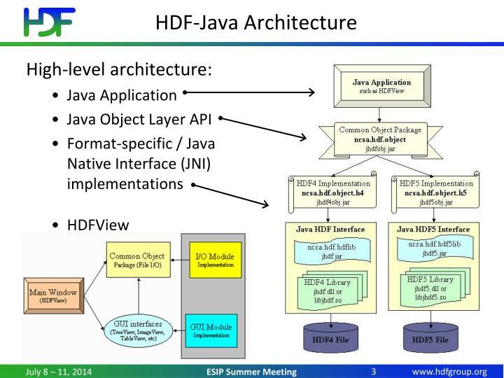 Hdf java architecture