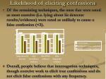 likelihood of eliciting confessions1