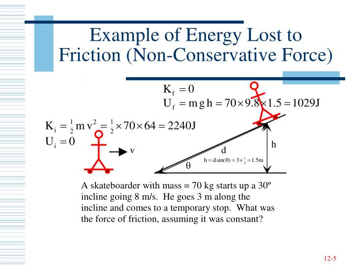 non examples of friction
