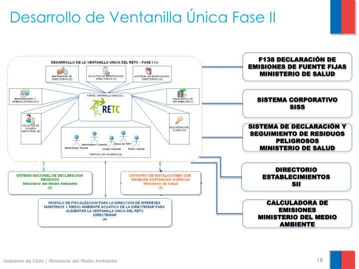 Desarrollo de Ventanilla Única Fase II