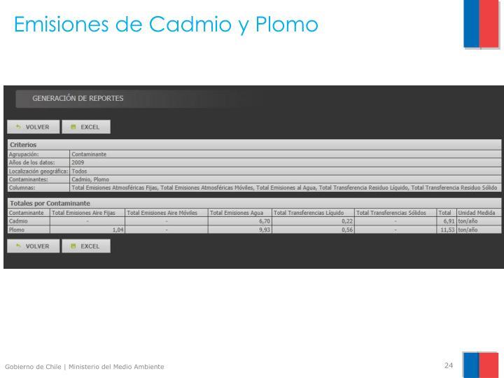 Emisiones de Cadmio y Plomo
