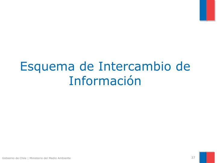 Esquema de Intercambio de Información