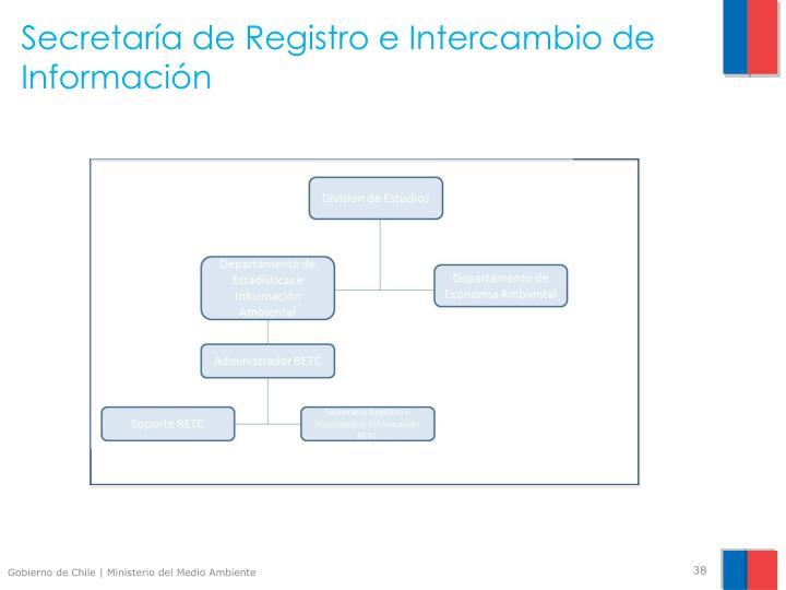 Secretaría de Registro e Intercambio de Información