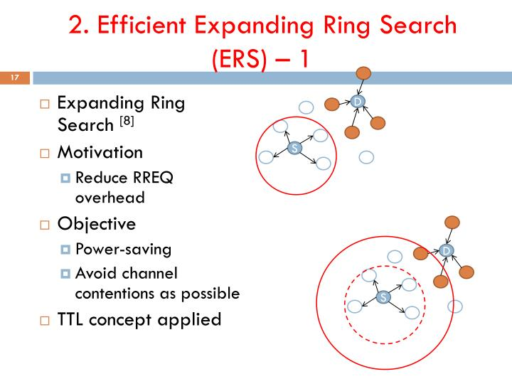 2. Efficient Expanding Ring Search (ERS) – 1
