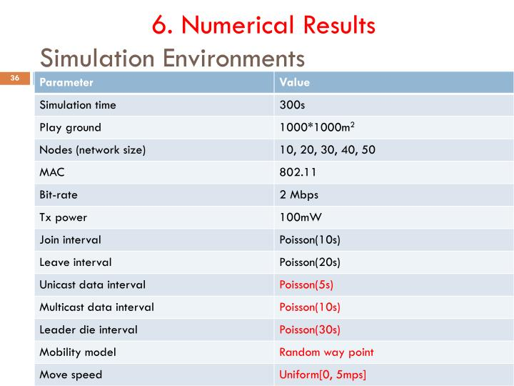 6. Numerical Results