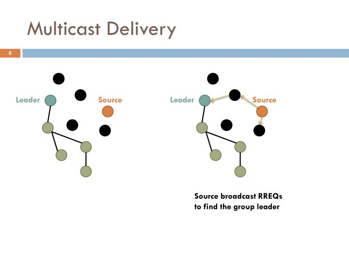 Multicast Delivery