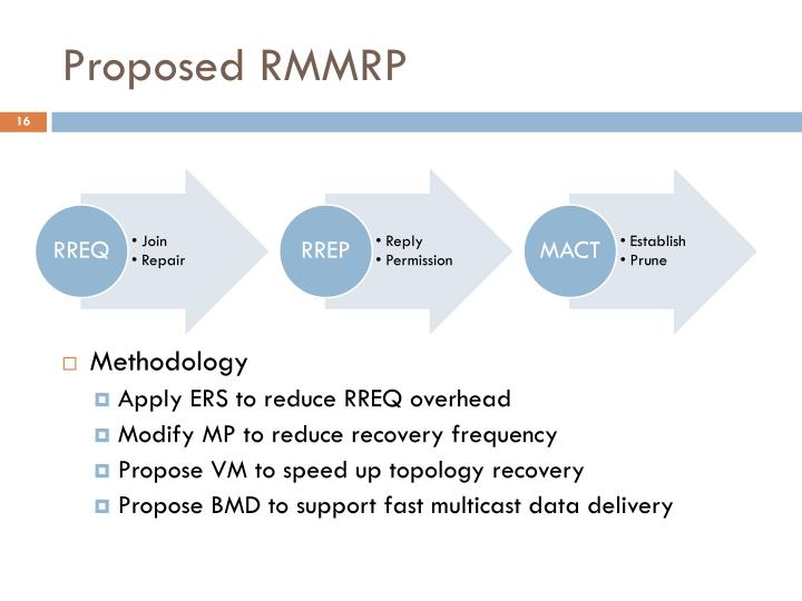Proposed RMMRP