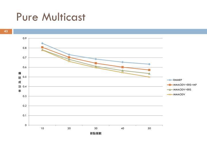 Pure Multicast