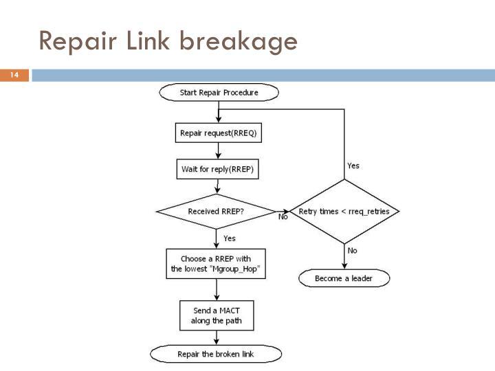 Repair Link breakage