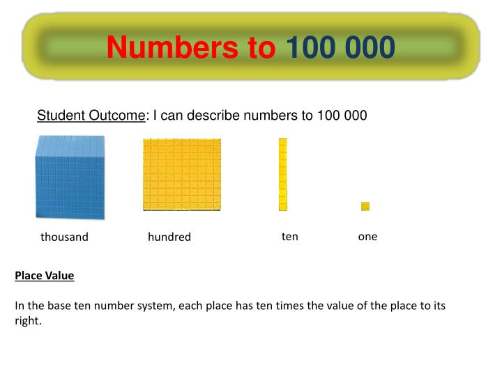 understanding the place value structure of the base ten number system In languages with a transparent base-ten number structure  place-value understanding grouping-in-ten1  in understanding the place-value system could.