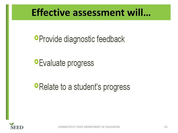 Effective assessment will…