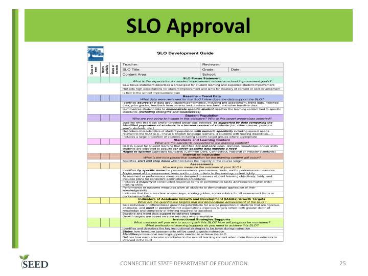 SLO Approval