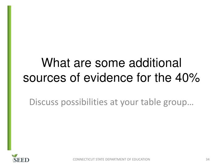 What are some additional sources of evidence for the 40%