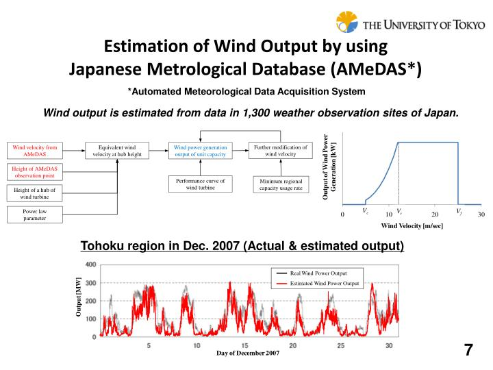 Estimation of Wind Output by using