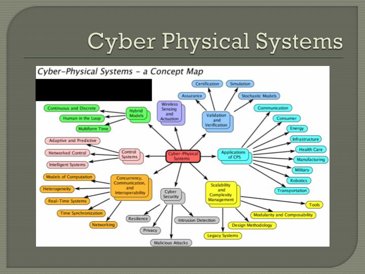 cyber physical system Cyber-physical systems virtual organization fostering collaboration among cps professionals in academia, government, and industry.
