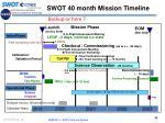swot 40 month mission timeline