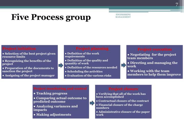 Five Process group