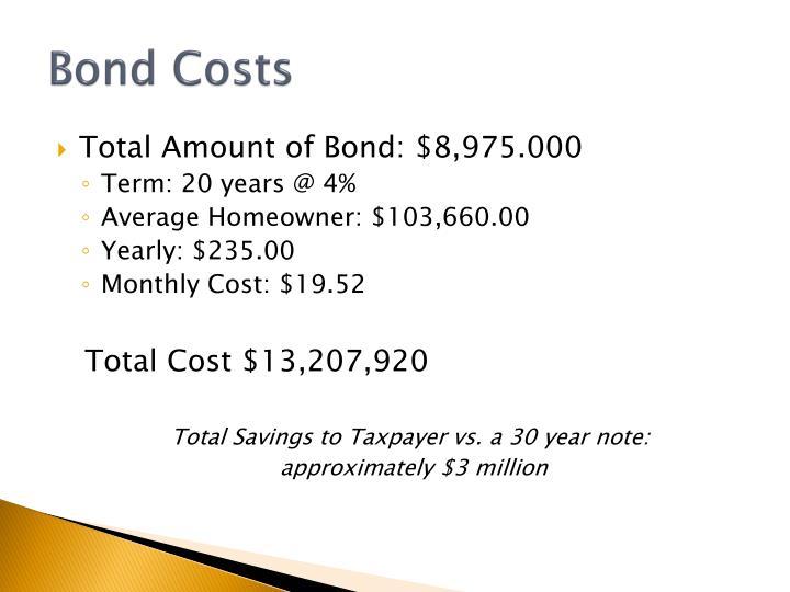 Bond Costs