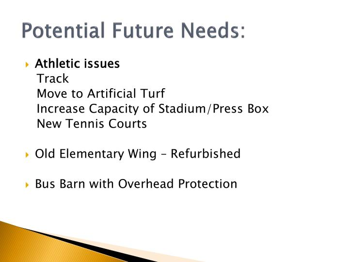 Potential Future Needs: